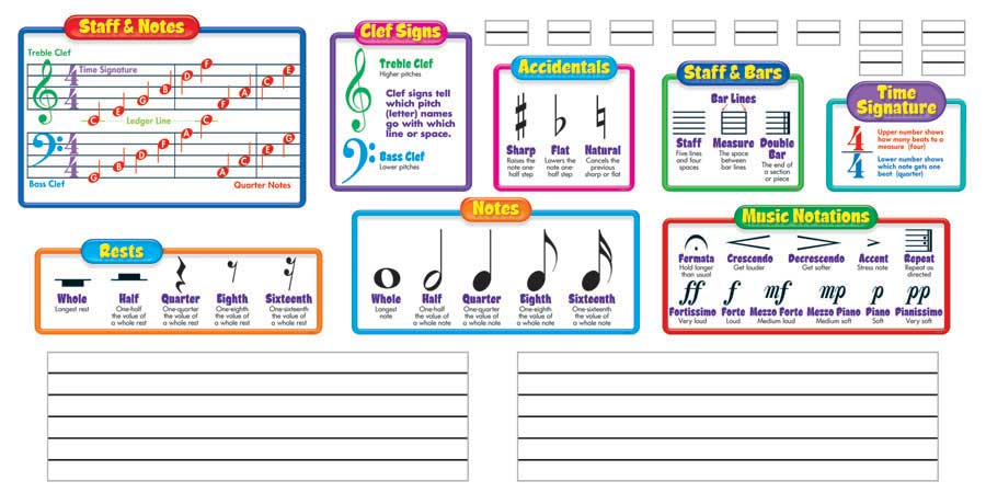 Buy Music Symbols Bulletin Set Music Media Signs And Posters